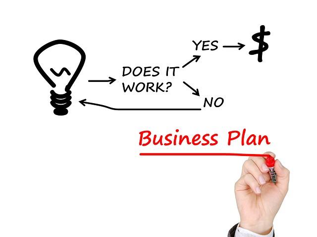 byznysový plán